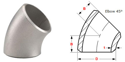 SS Short Bend Dimensions