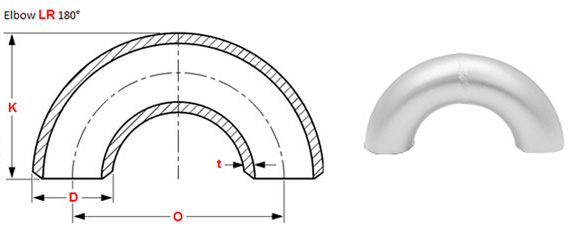Stainless Steel Long Radius Bends Dimensions