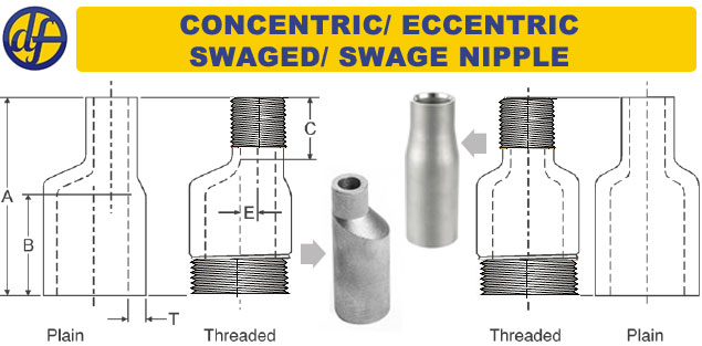 concentric eccentric swaged swage nipple dimensions diagram