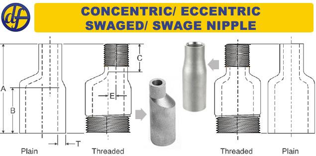 concentric eccentric swaged swage nipple dimensions diagram