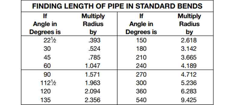 Induction Bend Pipe Length
