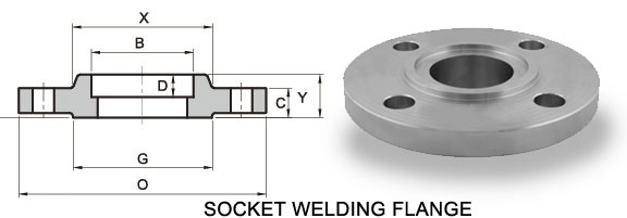 Socket Welding Flange-ASME/ANSI B16.5/Standards, Dimensions & Weight