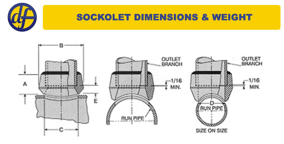 Socket weld outlets sockolet dimensions