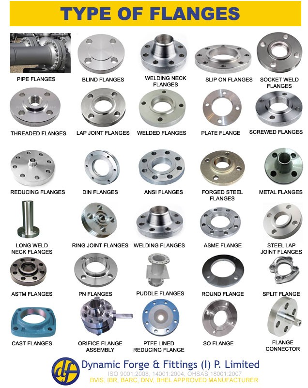 DNV approved manufacturer of Flanges, All Types | Dynamic