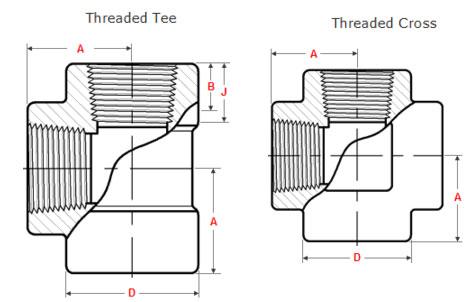 cross-tee-dimensions