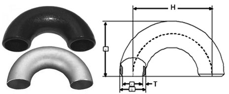 Butt Weld 180 Deg Long Radius Elbow Dimensions