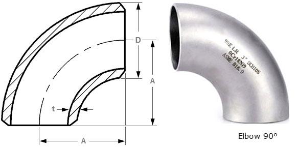 90-deg-short-radius-elbow