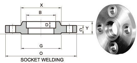 ANSI ASME B16.5 Class 150 Socket Weld Flanges Dimensions