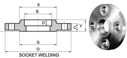 ANSI ASME B16.5 Class 1500 Socket Weld Flanges Dimensions