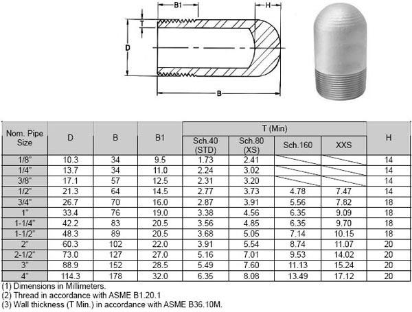 Forged Screwed-Threaded Bull Plug Dimensions