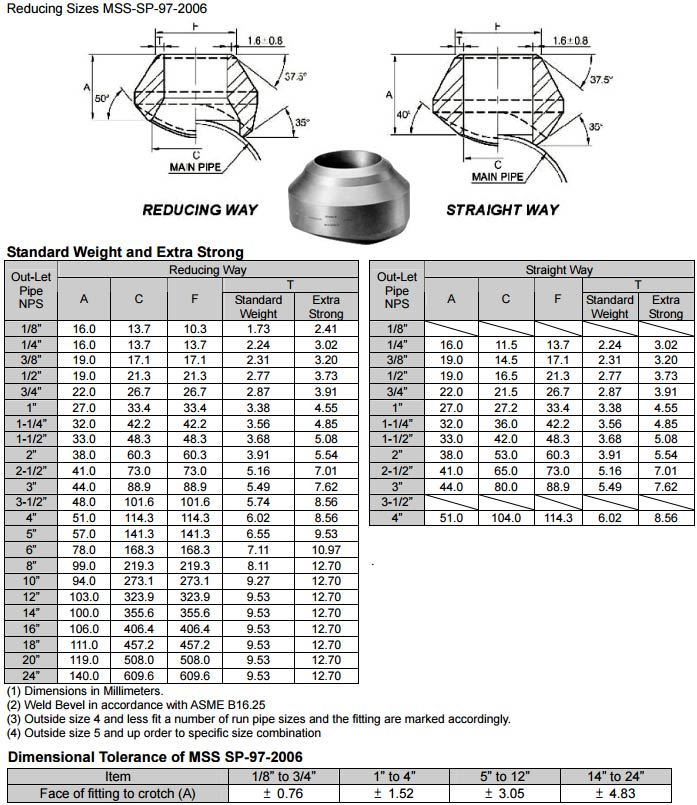 Forged Butt Weld Branch Outlet Dimensions