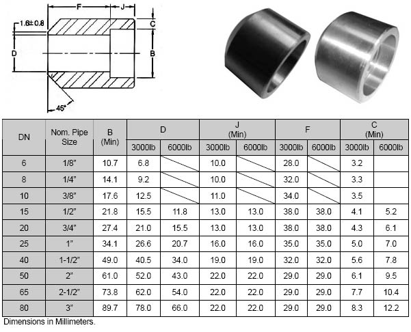 Forged Socket Weld Boss Dimensions