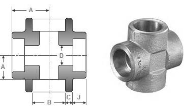 Forged Socket Weld Equal Cross Dimensions