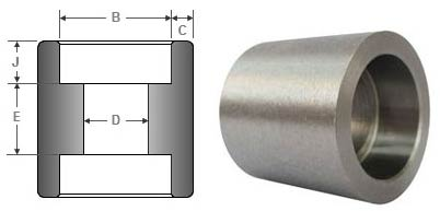 Forged Socket Weld Full Coupling Dimensions