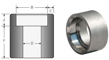 Forged Socket Weld Half Coupling Dimensions