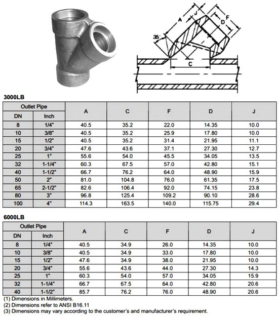 Forged Socket Weld Lateral Outlet Dimensions