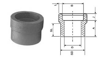 Forged Socket Weld Reducer Insert Dimensions