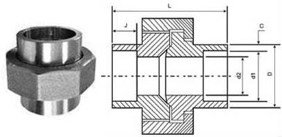 Forged Socket Weld Union Dimensions