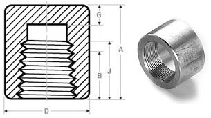 Forged Screwed-Threaded Cap Dimensions