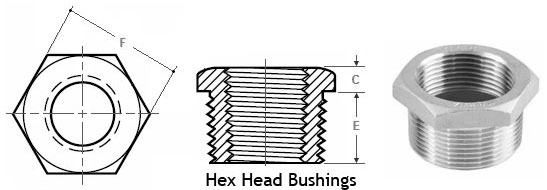 Forged Screwed-Threaded Hex Head Bushing Dimensions