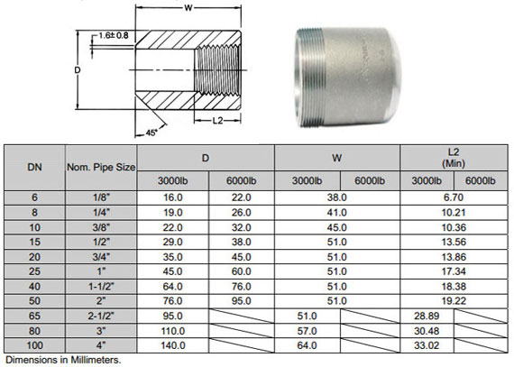 Forged Screwed-Threaded Welding Boss Dimensions