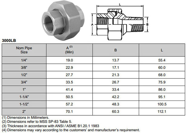 Forged Screwed Threaded Union Bs 3799