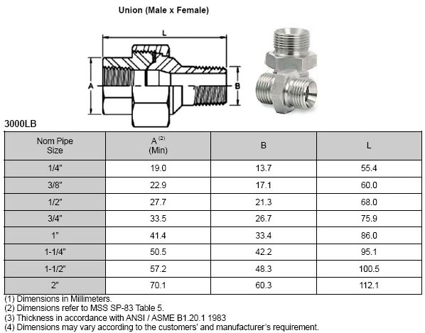 Forged Screwed-Threaded Union Male Female Dimensions